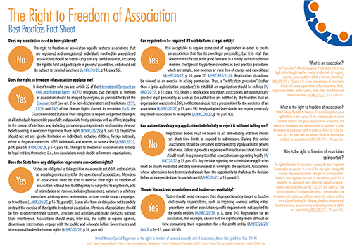 Association rights factsheet - page 1 - 500
